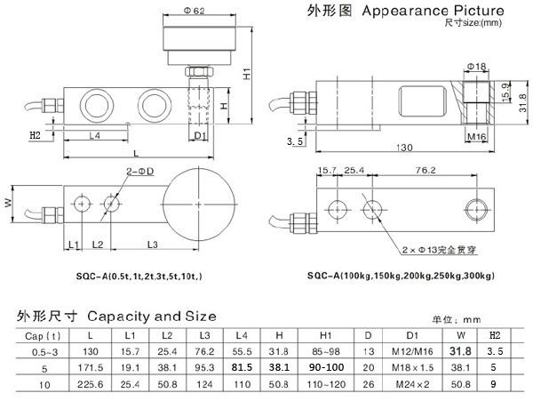 sqc悬臂梁式称重传感器_宁波安耐特称重设备